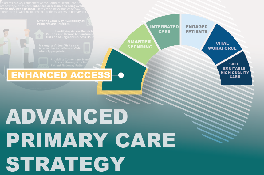 advanced primary care, primary care, pcmh